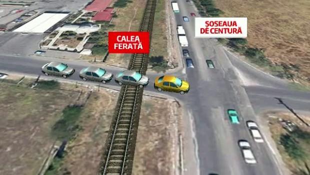 centura-feroviara