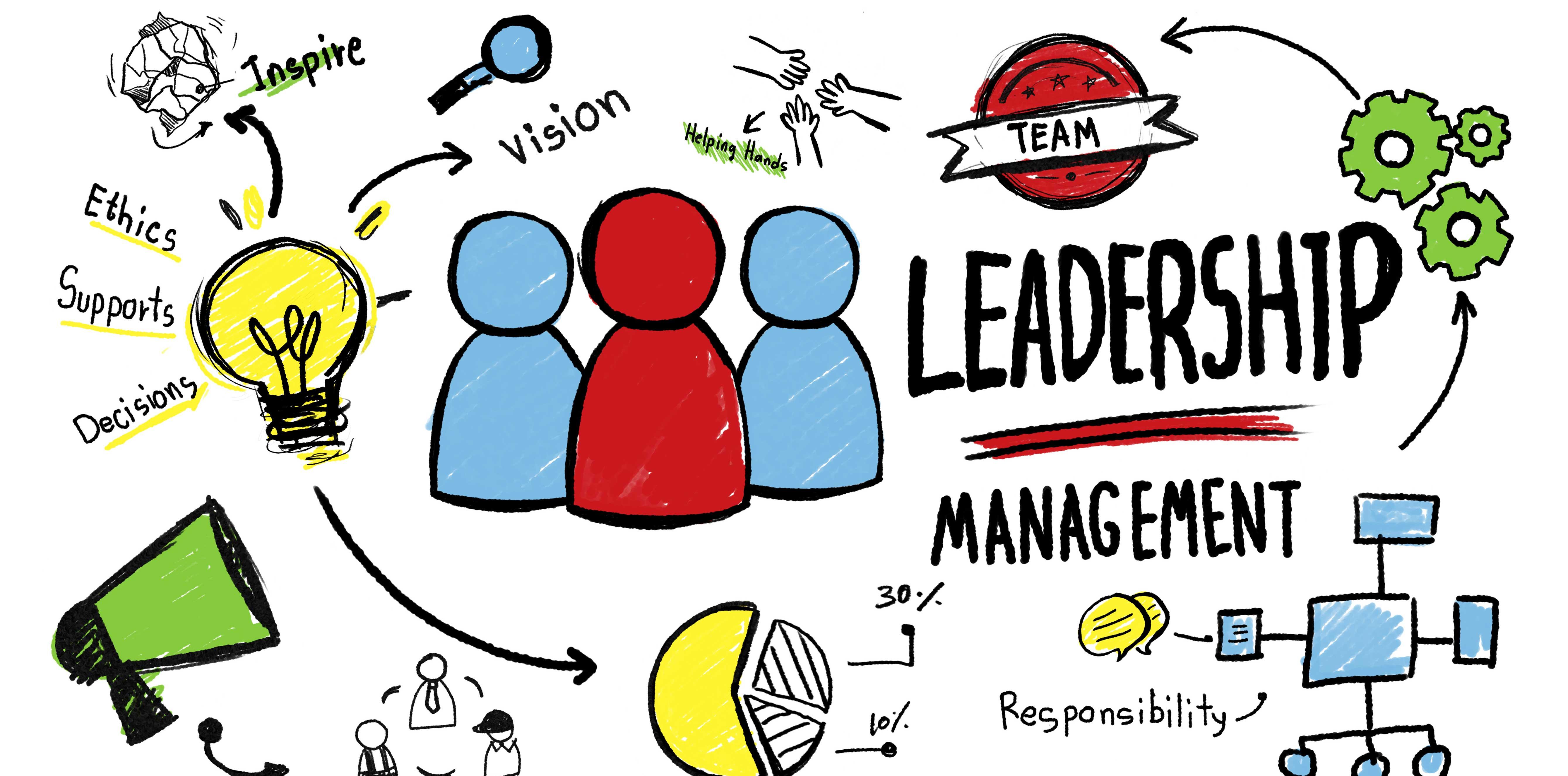 management-scolar
